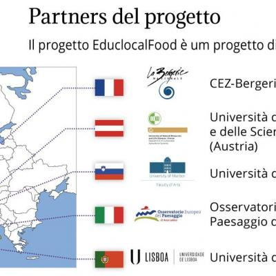 Thumbnail educlocalfoof partners del progetto